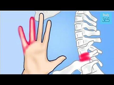 Farmaci per elettroforesi dellarticolazione della spalla