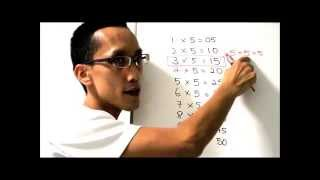 5 Times Table Trick | Maths Tuition by MATHS SPECIALIST