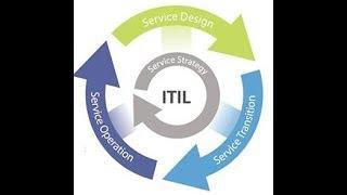 ITIL @ IMIT 2017-1