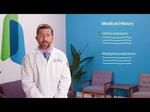 Hypersensitivity Pneumonitis - Environmental ILD