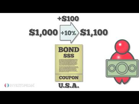 Video Uncovered Interest Rate Parity !