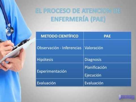 Impresión de muestra diario de la presión arterial