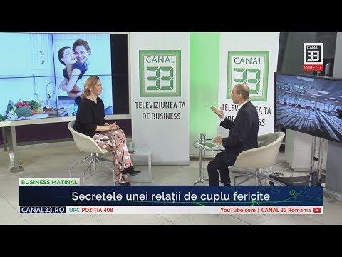Un bărbat din Drobeta Turnu Severin care cauta Femei divorțată din Timișoara