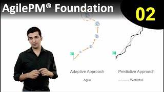 Lesson 02: Adaptive Approach  | AgilePM Foundation