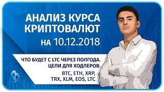 Litecoin прогноз. Что будет с LTC через полгода. 10.12.2018. BTC. ETH. XRP. TRX. XLM. EOS. LTC.