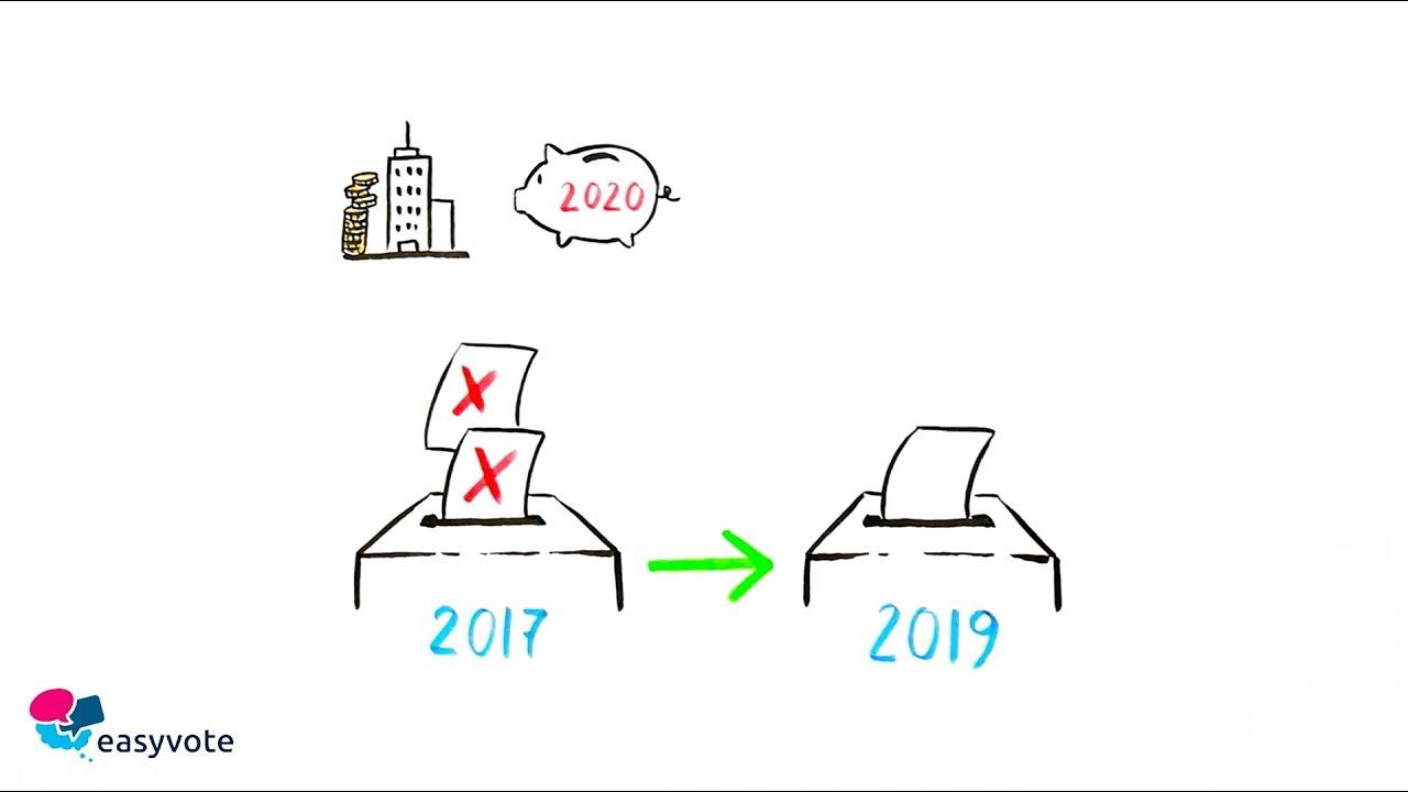 Steuerreform und AHV-Finanzierung – Abstimmungen vom 19. Mai 2019