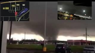 Hattiesburg tornado compilation