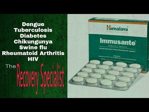 Die Bauchspeicheldrüse nicht Insulin zu tun