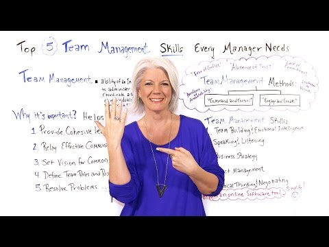 Top 5 Team Management Skills Every Manager Needs - Project ...