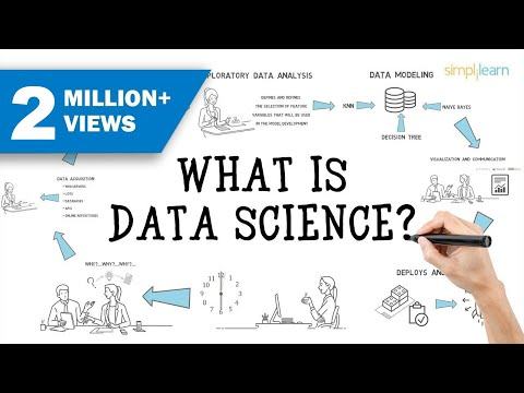Data Science In 5 Minutes | Data Science For Beginners | What Is ...