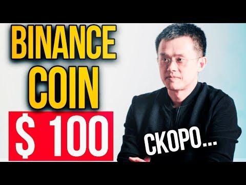 Волатильность по рублю