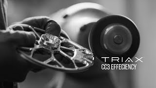 Efficiency and the Crosscentric Cam - 2018 TRIAX