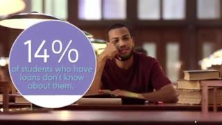 5 financial mistakes to avoid in your 20s [C-TV]