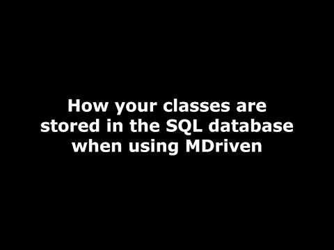 How your classes are stored in the SQL database when using MDriven