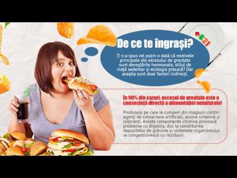 Pierderea în greutate limită