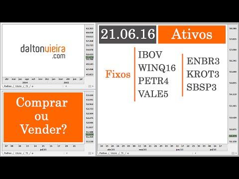 Análise Ibov Winq16 Petr4 Vale5 Enbr3 Krot3 E Sbsp3