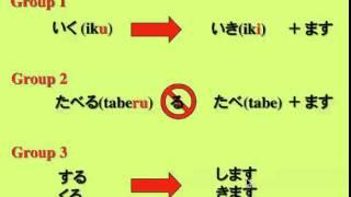 JPN2 (1) - Dictionary form