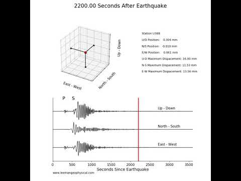 9/8/17 Mexico Earthquake Visualization - Station U38B