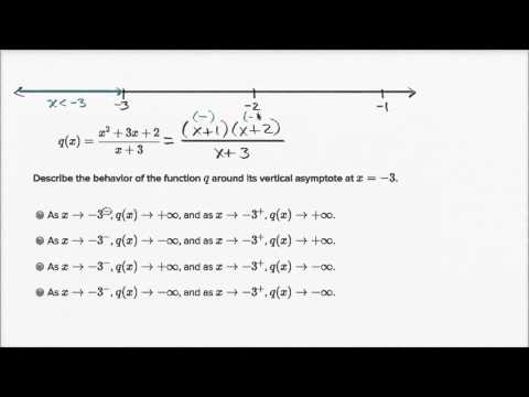 Analyzing vertical asymptotes of rational functions (video