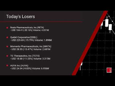 InvestorChannel's US Stock Market Update for Monday, Augus ... Thumbnail