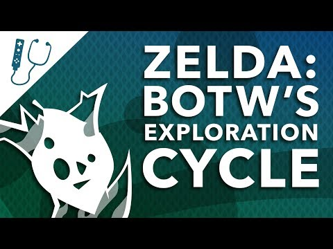 Breath of the Wild's Exploration Cycle ~ Design Doc