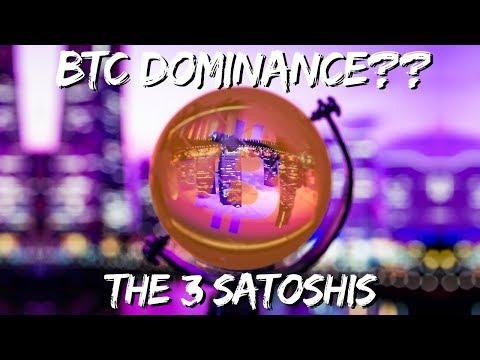Bitcoin Dominance 90% in Reality? Satoshi Nakamoto | Rakuten | Bitcoin News