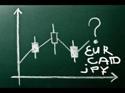 Форекс дол евро график