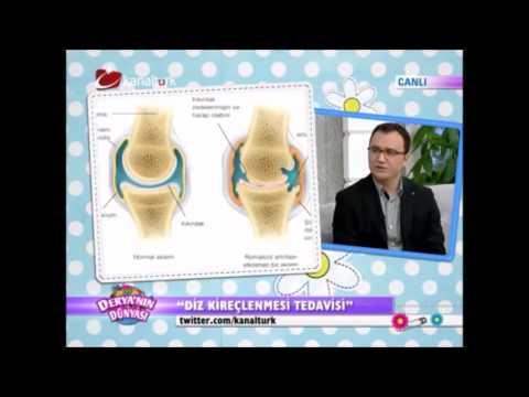 Forum über chinesische Pflaster zur Behandlung von Gelenken