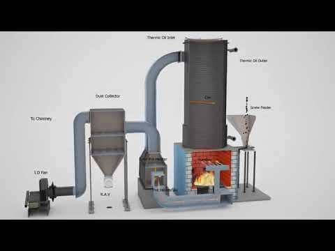 Solid Fired Thermic Fluid Heaters