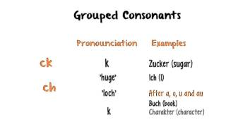 German for Beginners: Lesson 2 - Diphthongs and Consonant Pairs