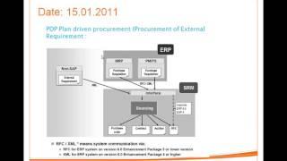 SAP SRM - Class17_ SRM Plan Driven Procurment