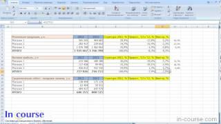 Факторный анализ подразделений компании