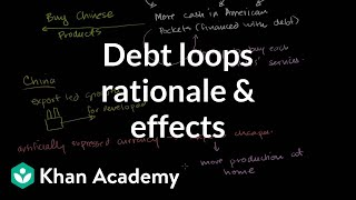 Debt Loops Rationale and Effects