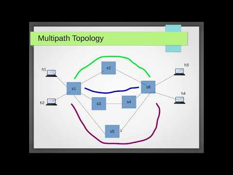 Multipath Loadbalancing