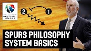 <p>Spurs Philosophy System Basics - Gregg Popovich</p>