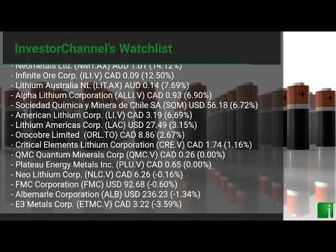 InvestorChannel's Lithium Watchlist Update for Tuesday, Oc ... Thumbnail