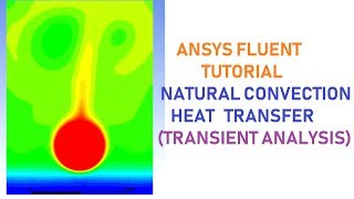 ANSYS Fluent Tutorial:Natural convection 2D analysis - Thủ