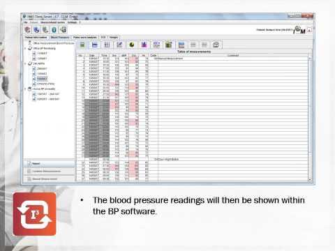 Abbassare la pressione sanguigna della persona