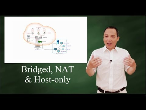 Virtualization: Bridged, NAT, Host-only - Virtual machine connection types