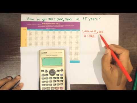 Cara mudah kira untuk kumpul RM 1juta dalam masa 15 tahun