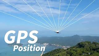 Dropshipping 2021 New S89 pro Drone 4k HD Dual Camera 1080P WiFi Fpv