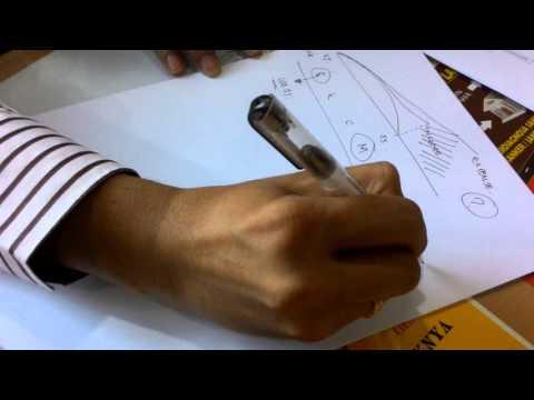 Video Teknik Presentasi Asuransi Lengkap