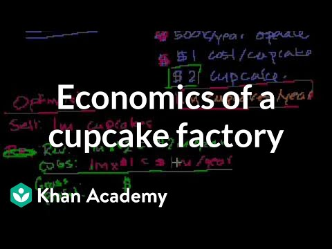 Economics of a cupcake factory | Inflation | Finance & Capital Markets | Khan Academy