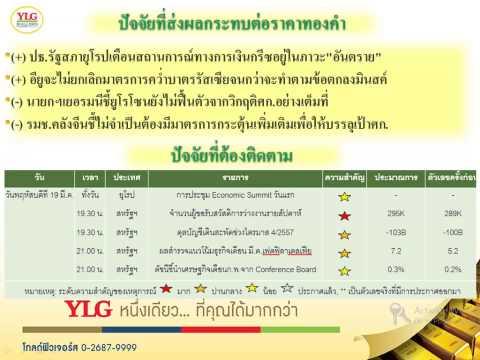 YLG NightUpdate 19-03-15