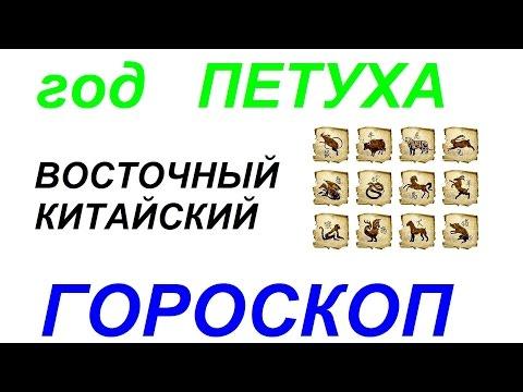 1001 гороскоп на совместимость имен