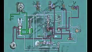 Video Nguyên lý thủy lực hộp số tự động - Phần 10