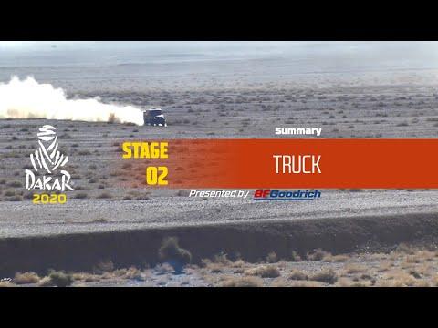 【ダカールラリーハイライト動画】ステージ2 トラック部門のハイライト
