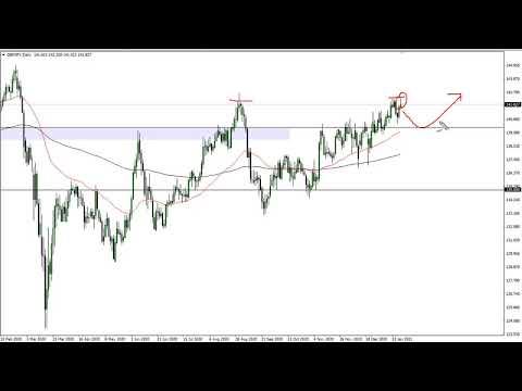 Asx opcionų rinkos prekybos valandos