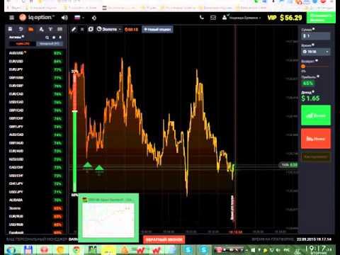 Торговля бинарными опционами внутри дня