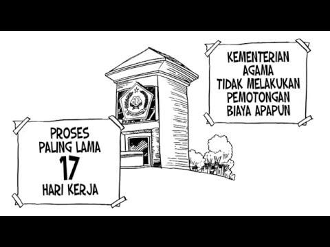 HAJI PINTAR (Pembatalan Setoran Lunas Haji Reguler)